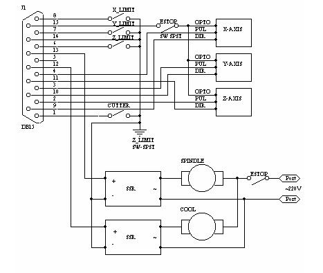 Типичная схема коммутации станка с системой NC Studio v5