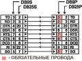 Правильная_распайка_кабеля_RS232.jpg