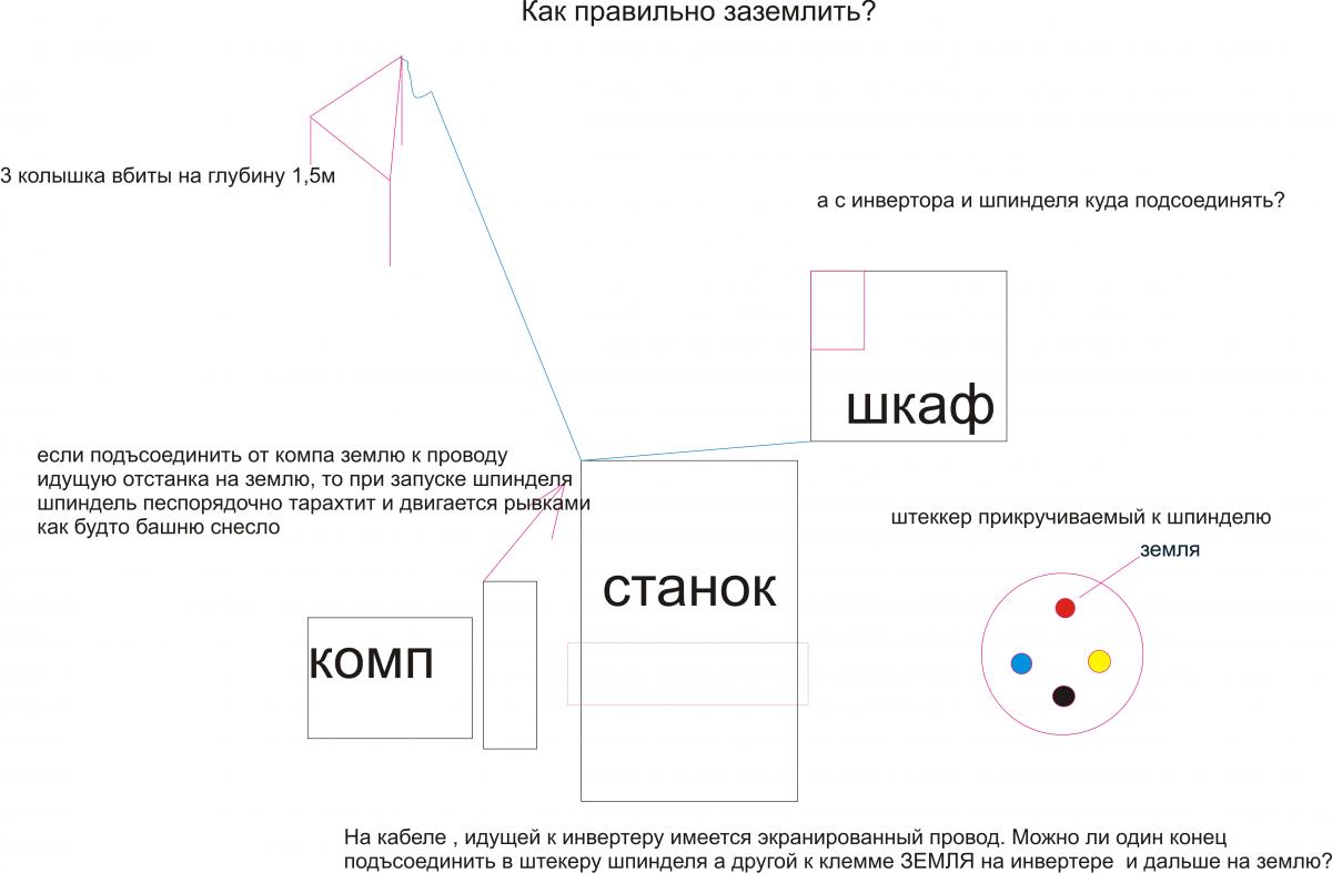 Схема заземления форум